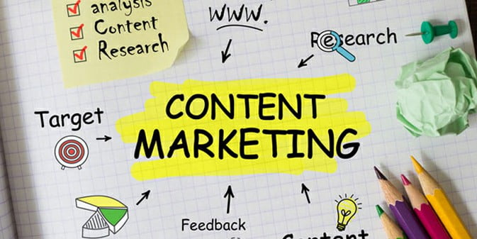 Content Marketing : Preparation, Plan and Research about the Topic
